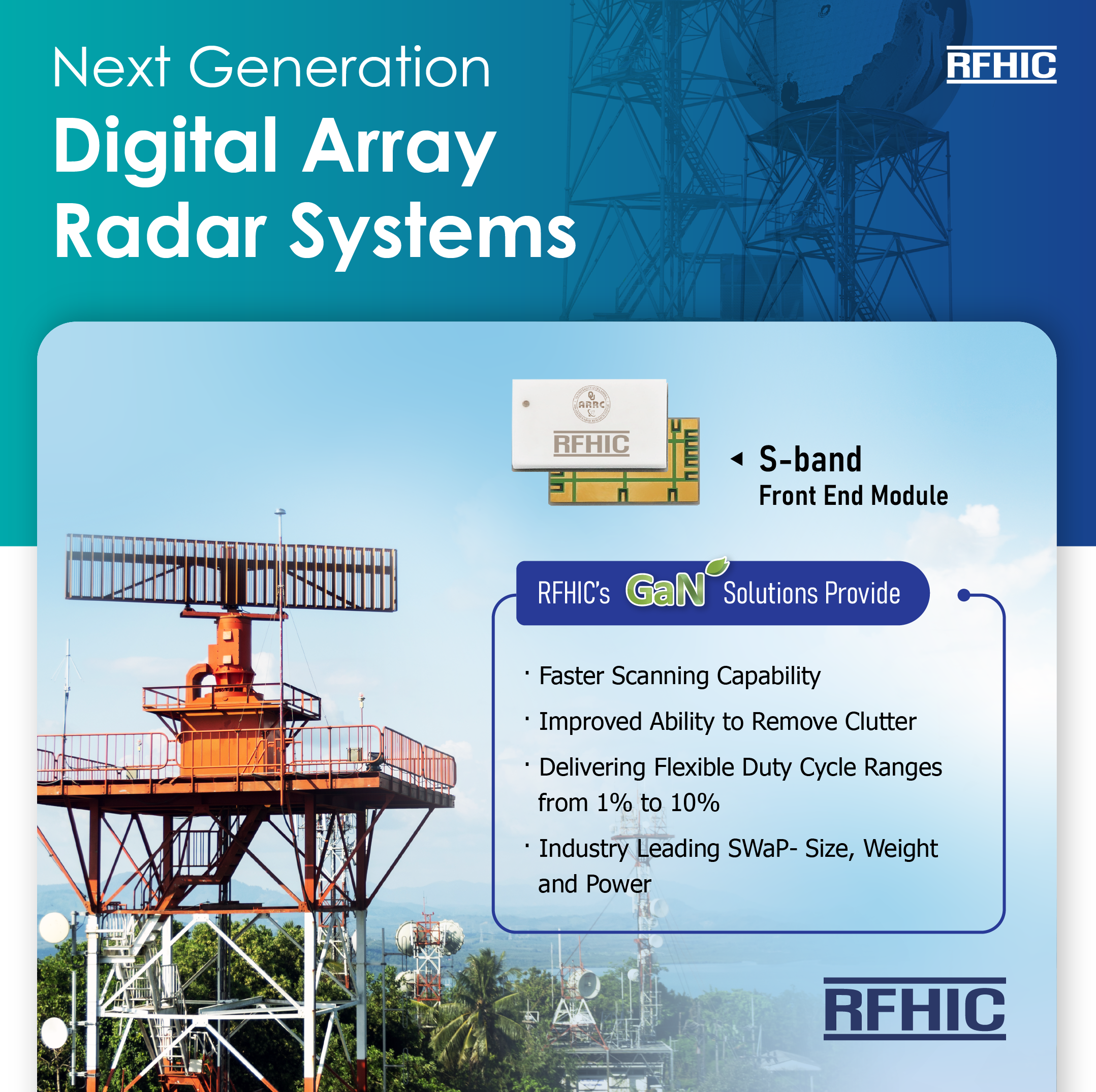 RFHIC-world-air-traffic-management-congress-gan-radar